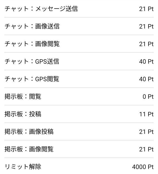 ソクアイnavi(即会いナビ)アプリの料金