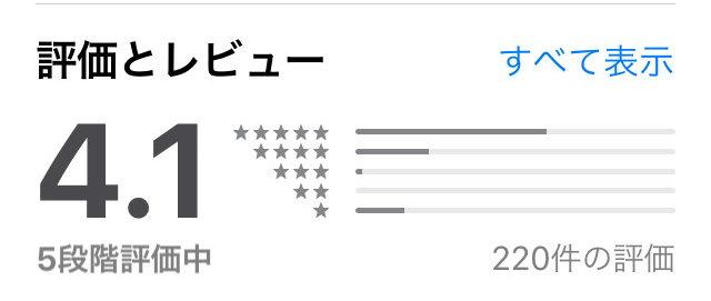 トークナビ(Talknavi)アプリの口コミ評判