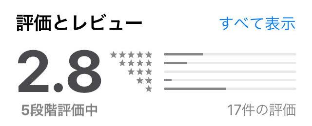 ツイトークアプリの口コミ評判