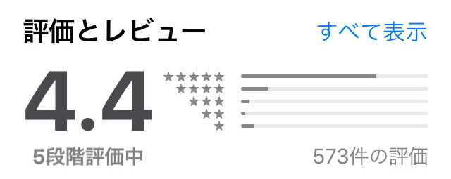 Again(アゲイン)アプリの口コミ評判
