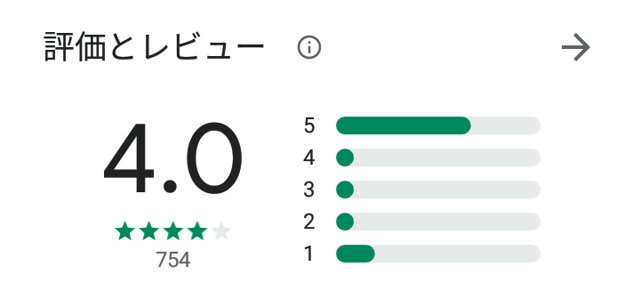 Again(アゲイン)アプリの口コミ評判2