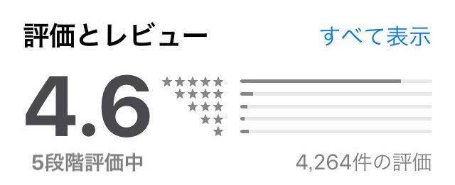 チャップル(Chapple)アプリの口コミ評判