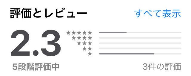 ラブ・フレアプリの口コミ評判