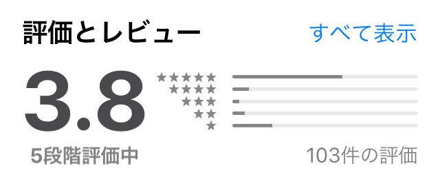 そく姫アプリの口コミ評判