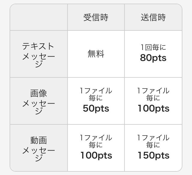 ZOO(ズー)アプリの料金