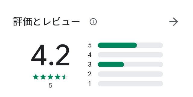 ギャッピー(Gappie)アプリの口コミ評判