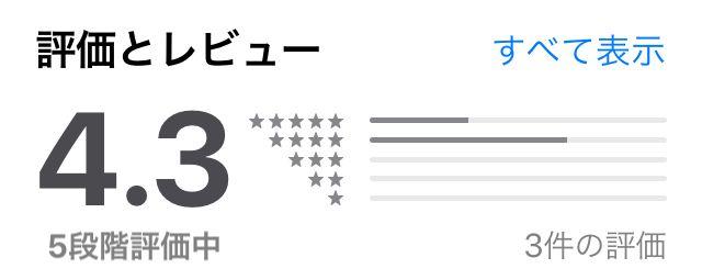 ギャッピー(Gappie)アプリの口コミ評判2