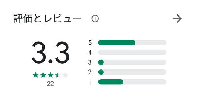 ハナコイアプリの口コミ評判