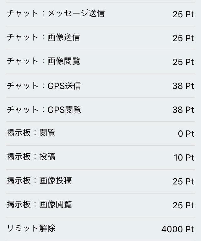 MeeTALK(ミートーク)アプリの料金