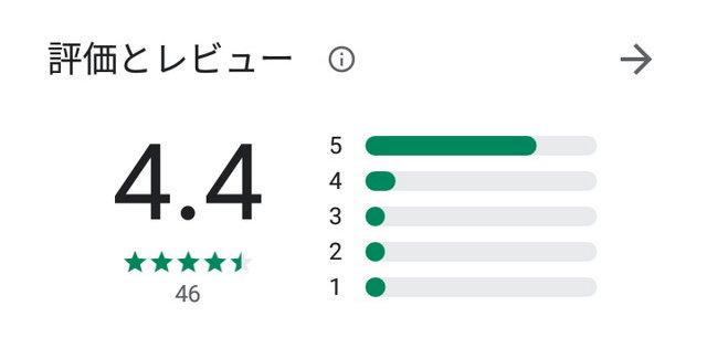 パインチャット(pinechat)アプリの口コミ評判