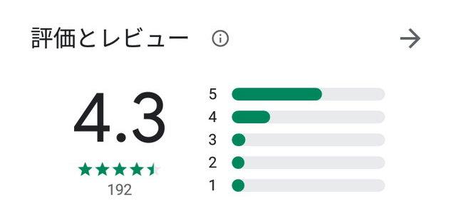 ショコラティエのアプリ口コミ・評判