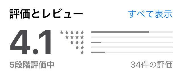 ガチ出会いアプリの口コミ評判