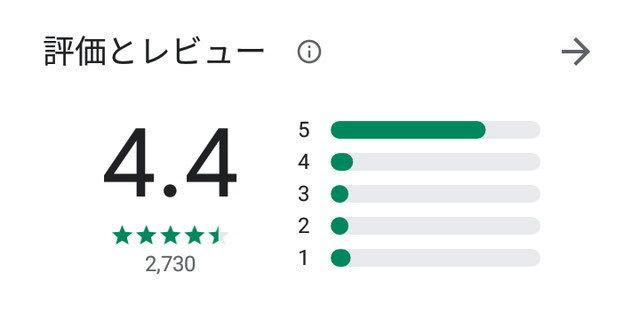 ハッピーラッシュアプリの口コミ評判