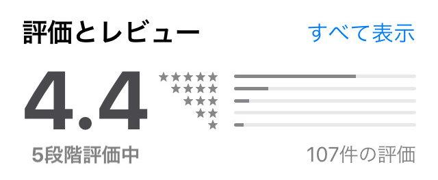 熟活アプリの口コミ評判