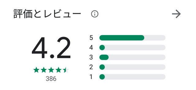 MONIE(モニー)のアプリ口コミ・評判2