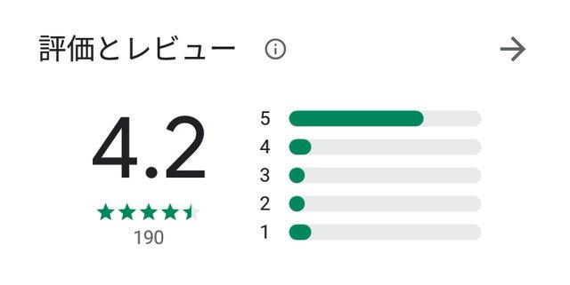 ペアマッチアプリの口コミ評判