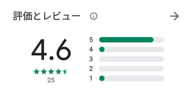 ラビラブアプリの口コミ評判
