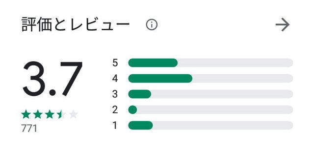 ABCTALKのアプリ口コミ・評判