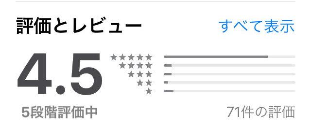 キャンディーチャットの口コミ評判(iOS)