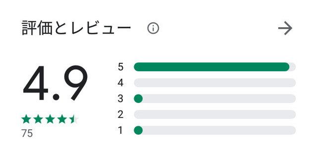 チャットファーストのアプリ口コミ・評判
