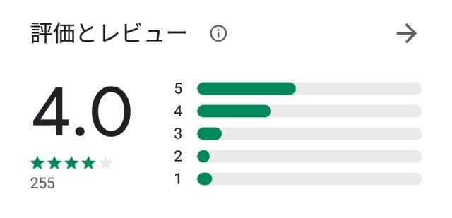 イージーチャットのアプリ口コミ・評判