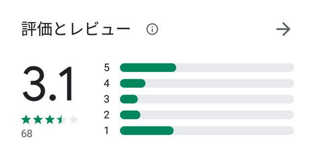 恋チャットアプリの口コミ評判
