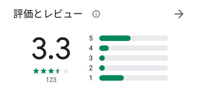 コイカツのアプリ口コミ・評判