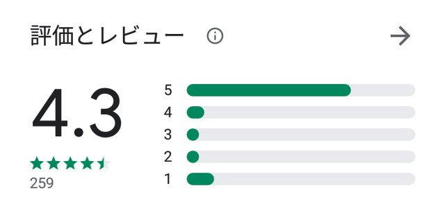 ナウフレのアプリ口コミ・評判