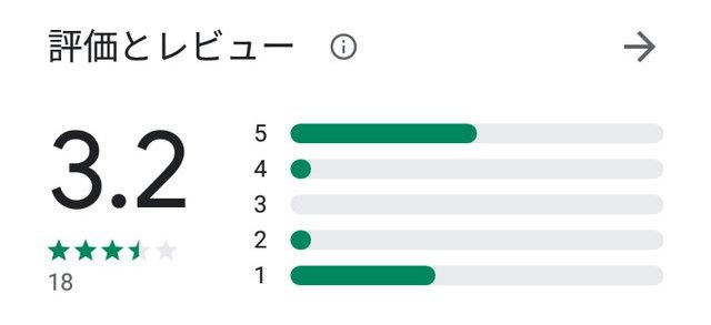 RINGS(リングス)アプリの口コミ・評判