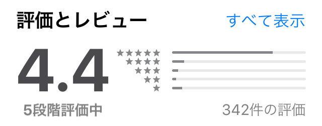 ,Fany(ファニィ)アプリの口コミ・評判
