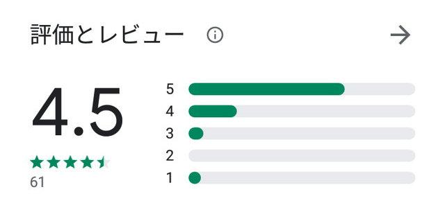 ラブマッチルのアプリ口コミ・評判