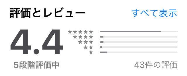 モロカノのアプリ口コミ・評判