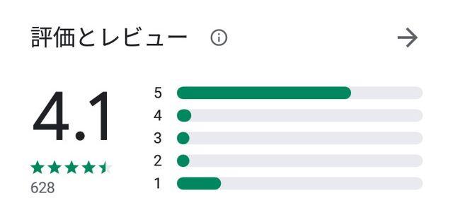 COSMO(コスモ)アプリの口コミ評判