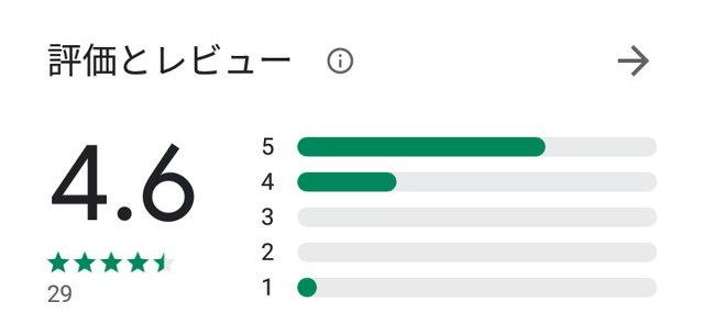目的系マッチングのアプリ口コミ評判