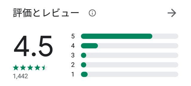Oniaiのアプリ口コミ・評判