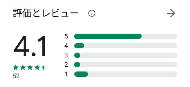 PATONA(パトナ)のアプリ口コミ・評判