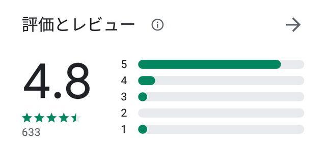 セレブチャットのアプリ口コミ評判