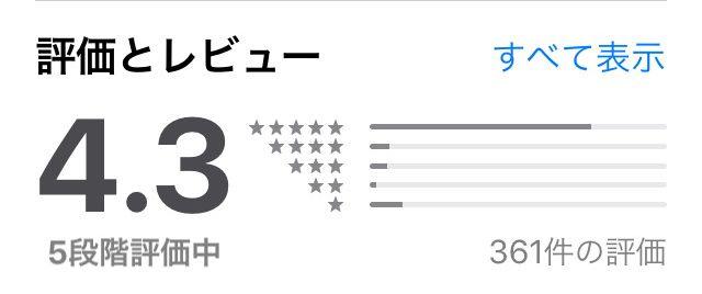 みっちょんのアプリ口コミ・評判