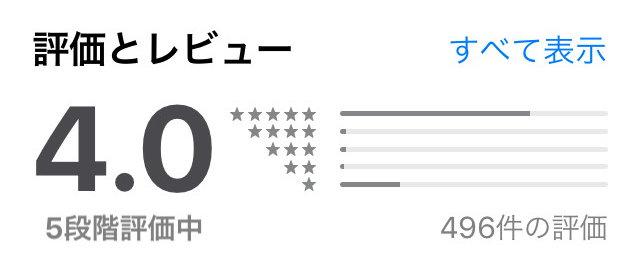バクラブのアプリ口コミ・評判